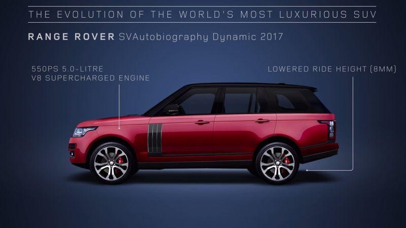 120-секундное видео истории Range Rover за 48 лет