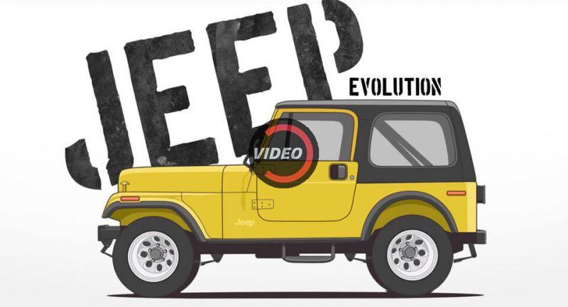 Изменение внешнего вида Jeep 4x4 с 40-х годов