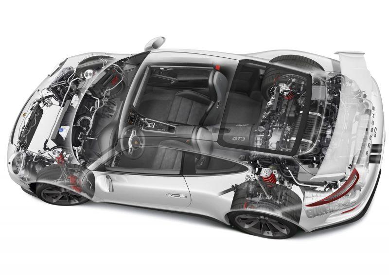 Респектнейшие обои: все Porsche 911 в разрезе