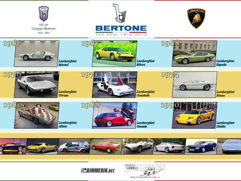 Постеры на 100-летний юбилей автоателье Bertone
