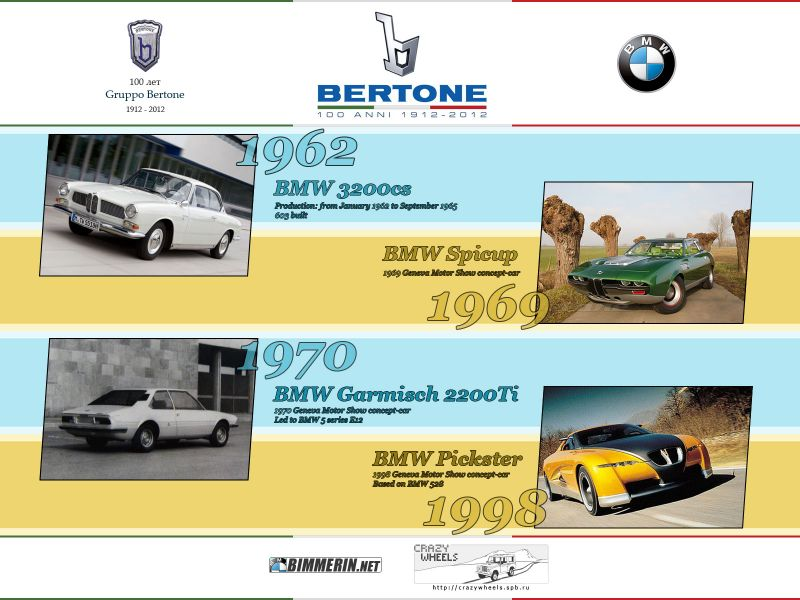   100-   Bertone