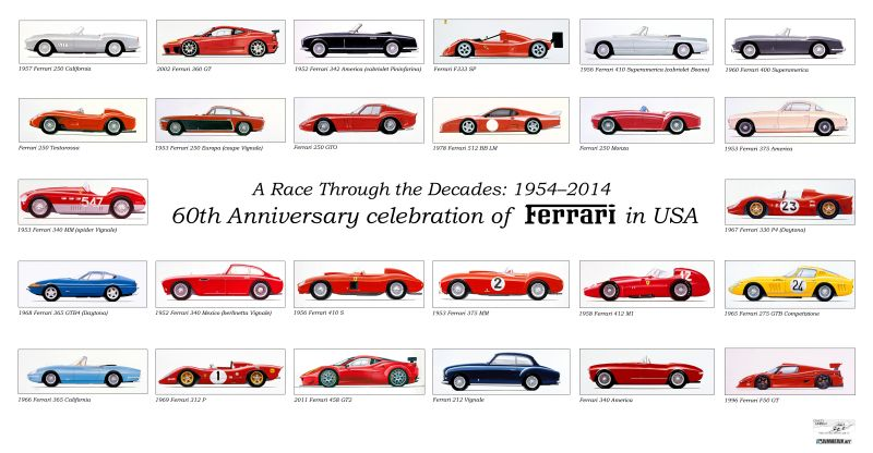 60th Anniversary celebration of Ferrari in USA poster